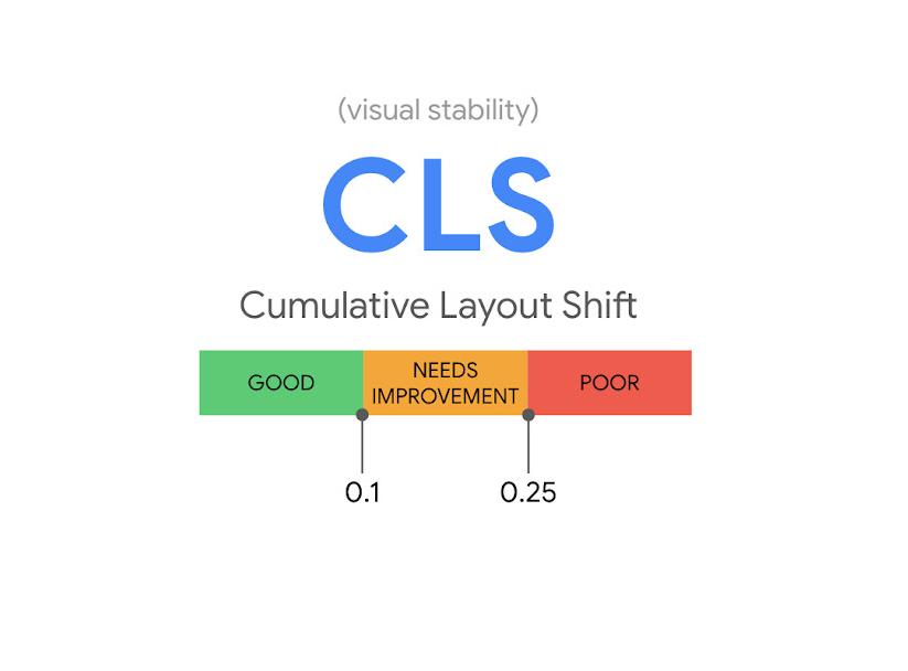 ¿Cómo se calcula el cambio de diseño acumulativo? - Dobuss